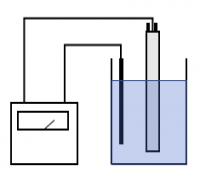 membrane_resistance_measurment2.png